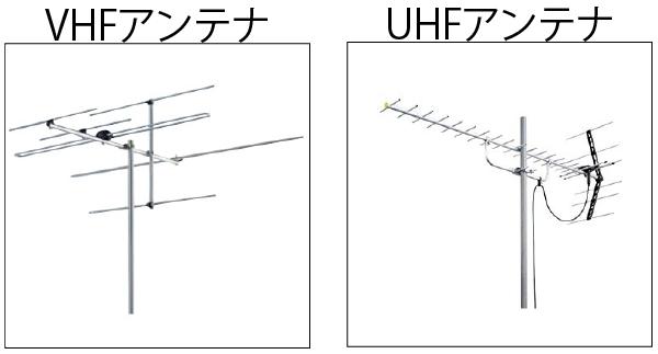 VHFアンテナとUHFアンテナの見た目比較画像