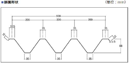 ヨドコウの折半屋根『ヨドルーフ88』