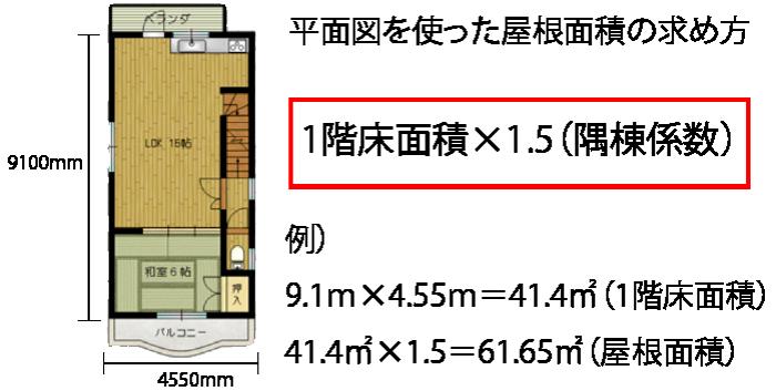 平面図を使った屋根面積の求め方