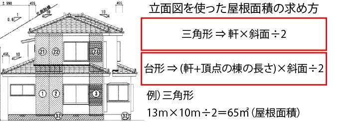 立面図を使った屋根面積の求め方