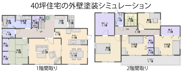 40坪の家の外壁塗装の価格内訳(見積り例)