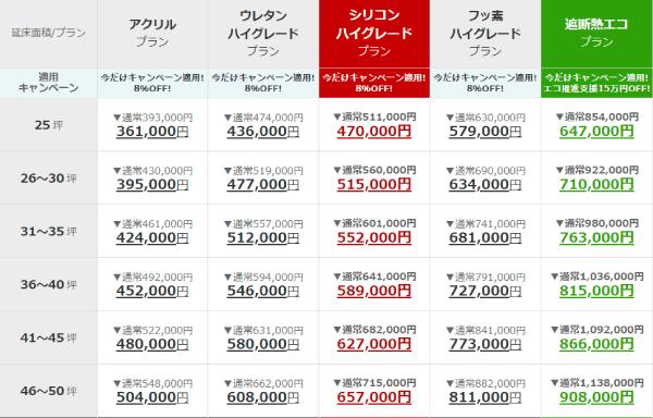 ペイントホームズ価格表
