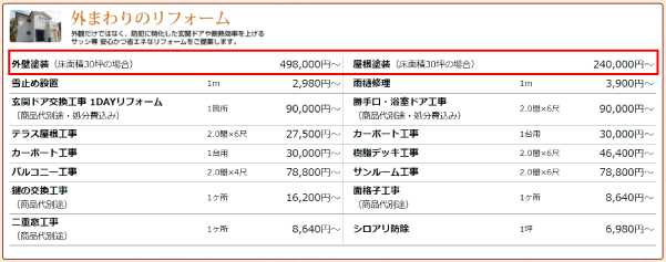 ジョイフル本田外壁・屋根塗装価格表
