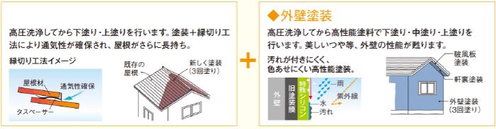 東急Re・デザイン外壁塗装の価格