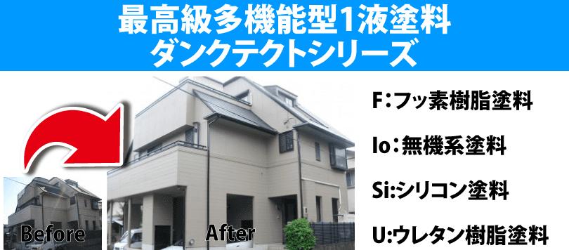 ダンクテクト(F,Io,Si,U)塗料の評判【2021年最新版】