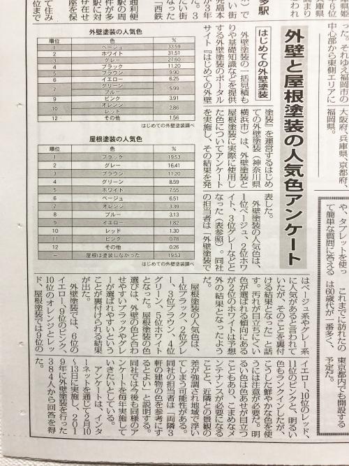 2020/3/2号全国賃貸住宅新聞