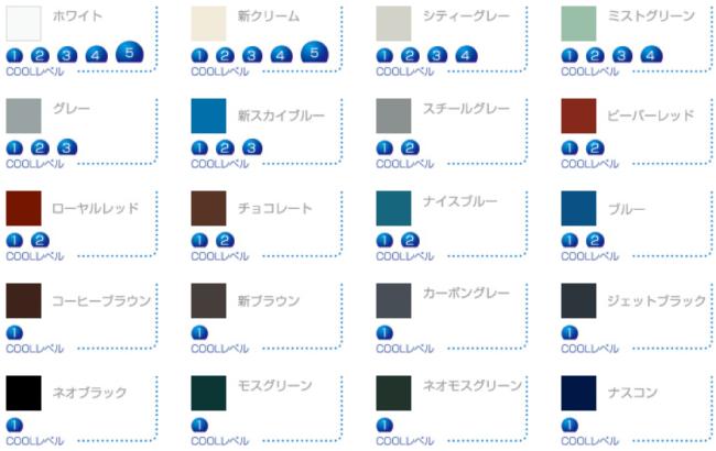アレスクールの標準色は40色(クールレベル付き)